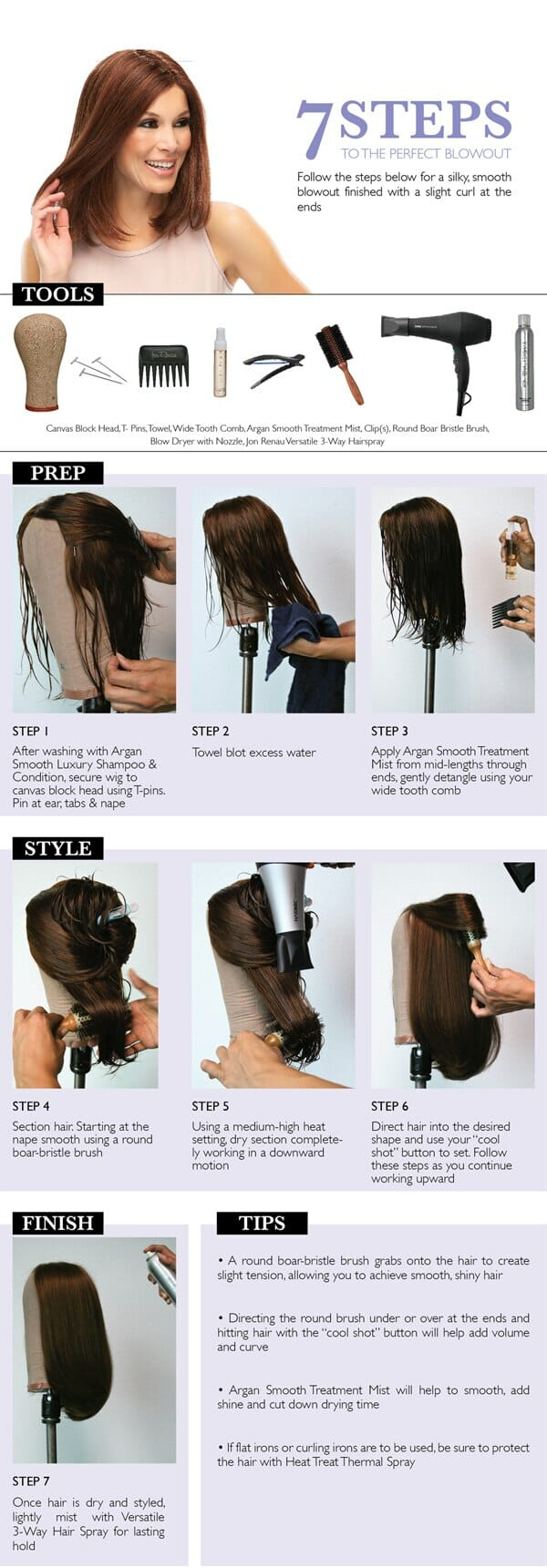 7-steps-to-a-blowout_Jon Renau